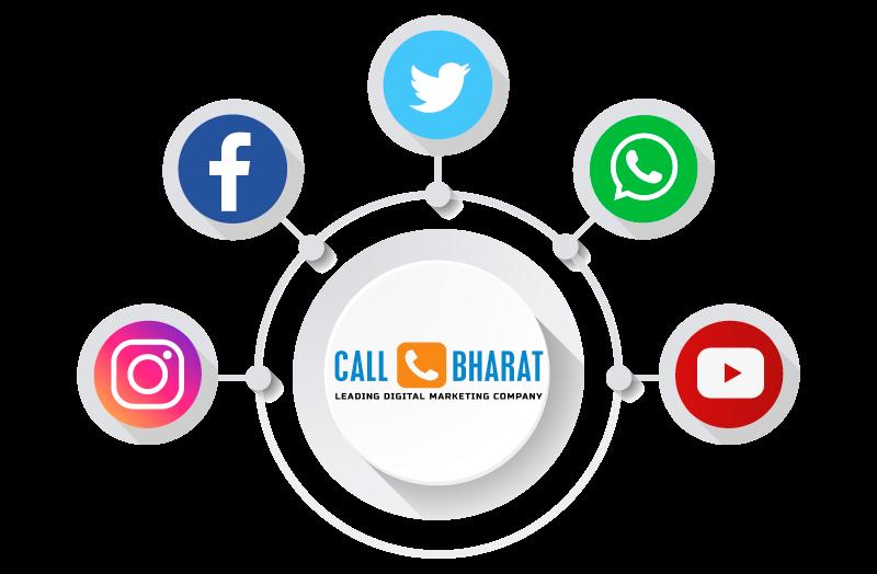 social media optimization Services